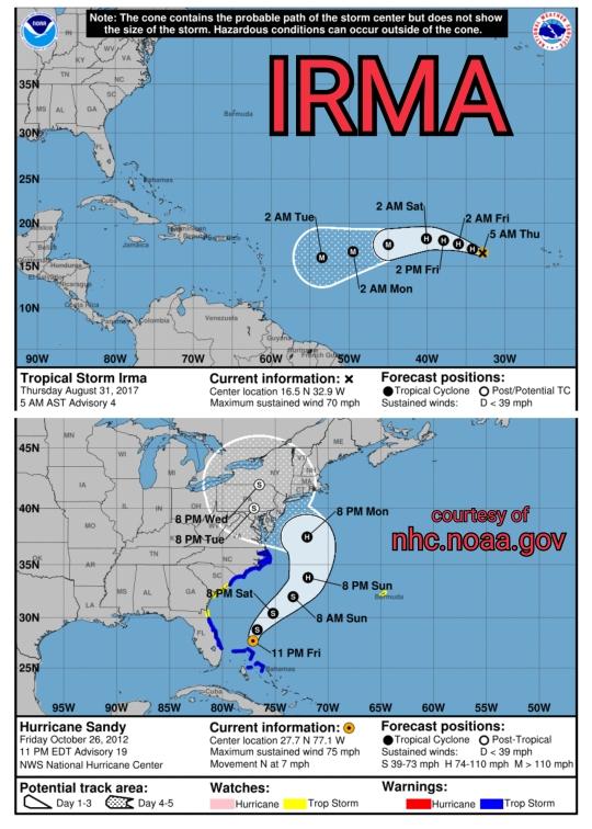 Hurricane Irma US model forecast