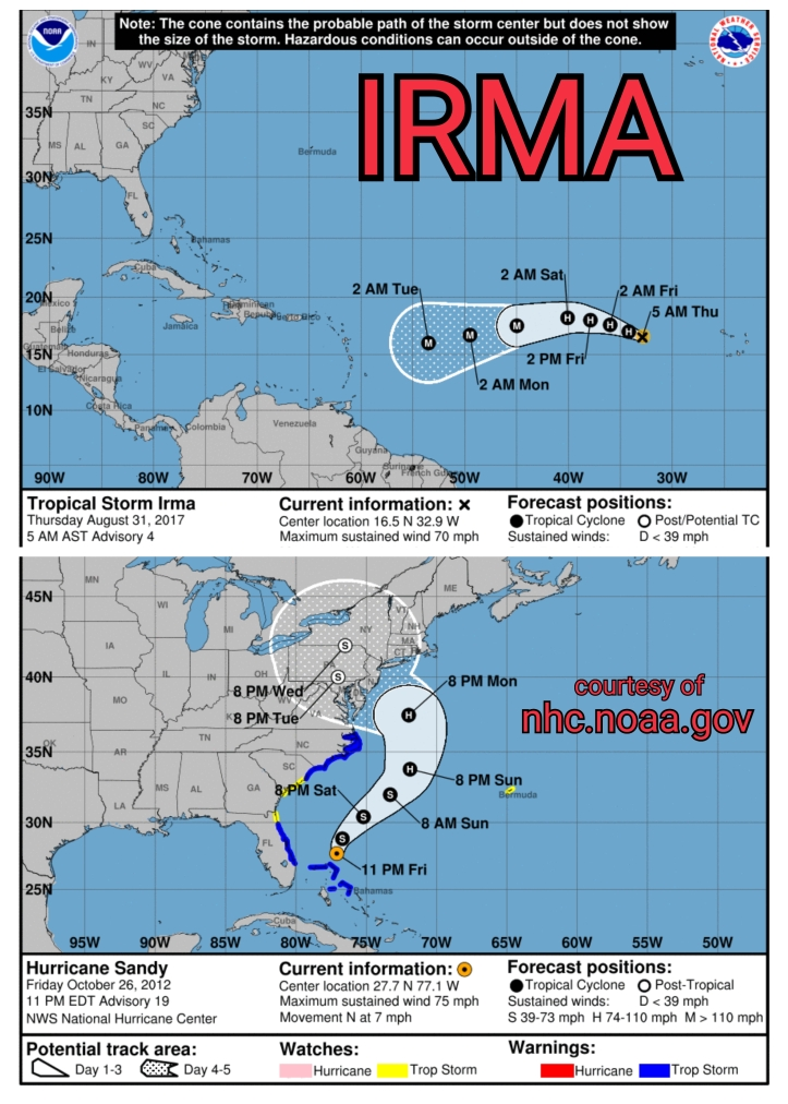 Hurricane Irma US model forecast